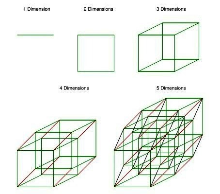 Dimensioning the Infinite - Picture 6